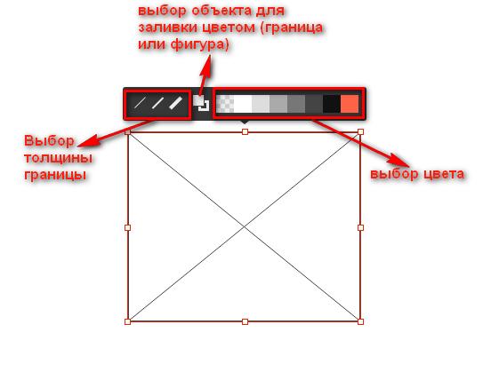 Редактирование прямоугольника
