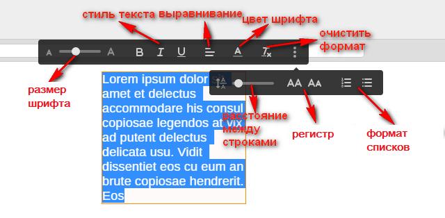 Редактирование текстового блока
